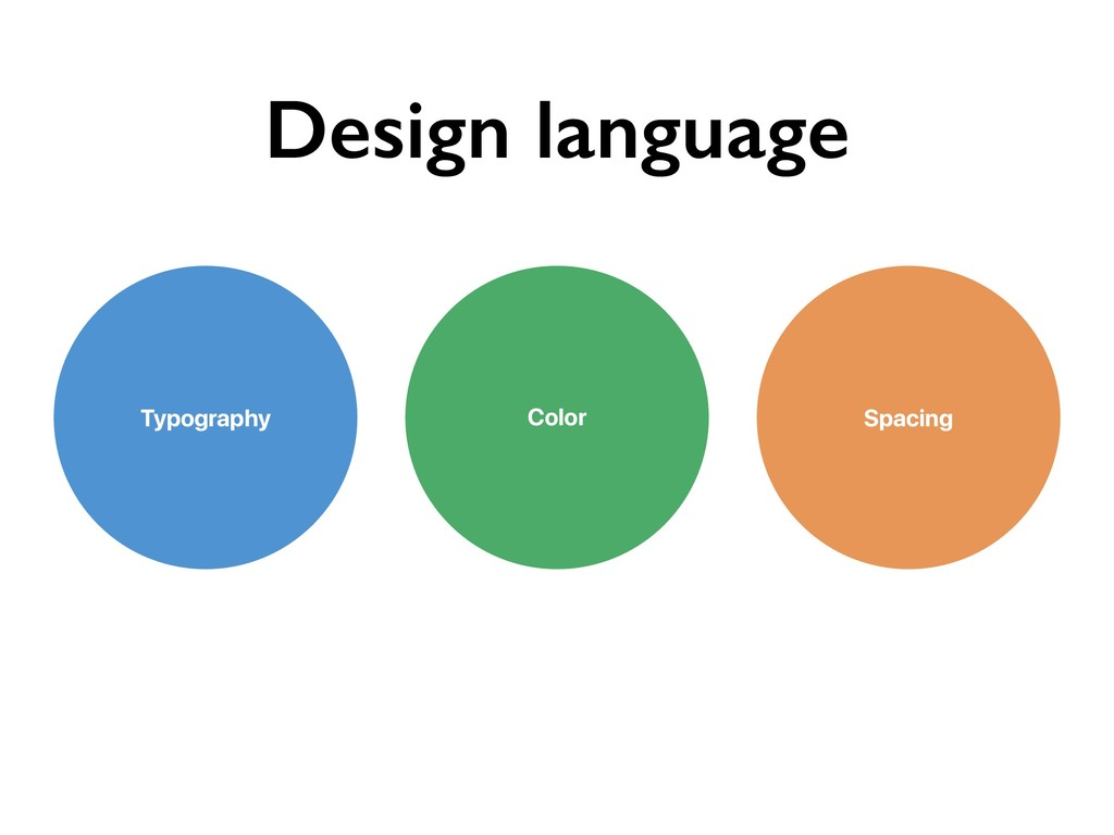 Design language Typography Color Spacing