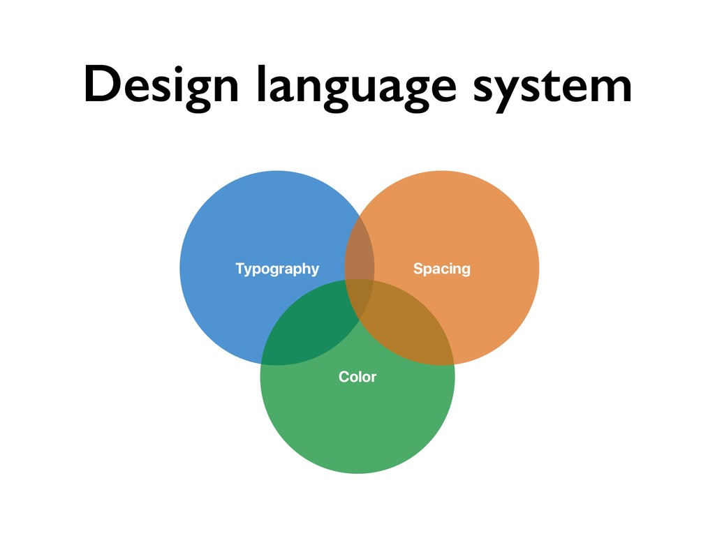 Design language system Typography Color Spacing