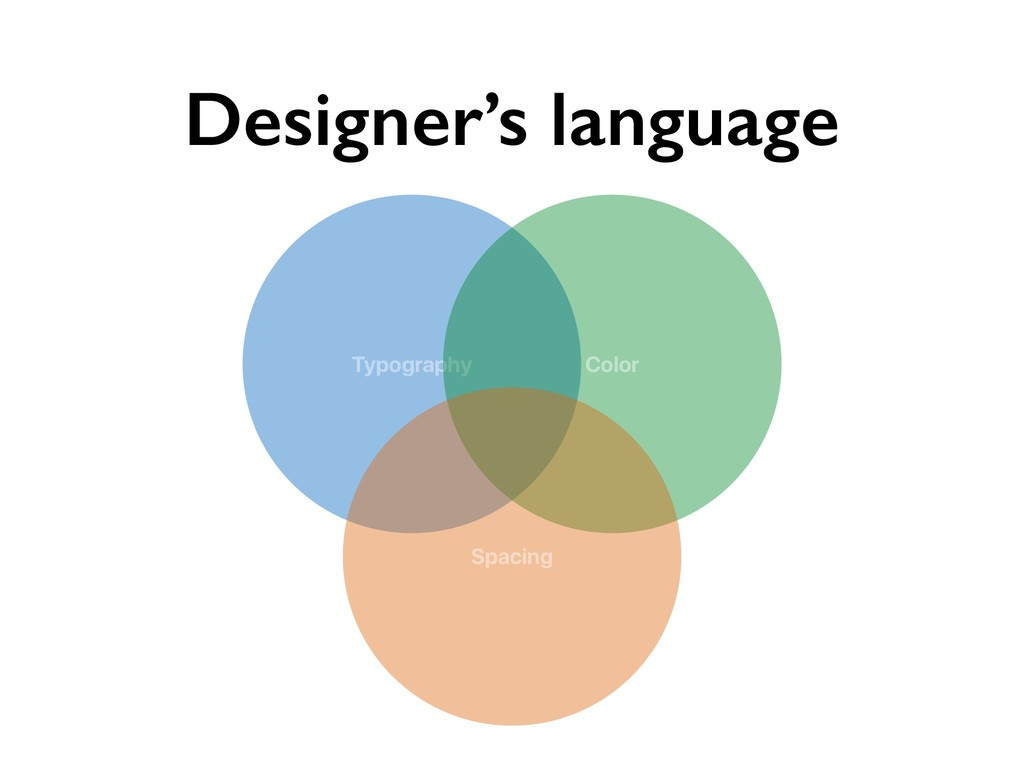 Designer's language Typography Color Spacing