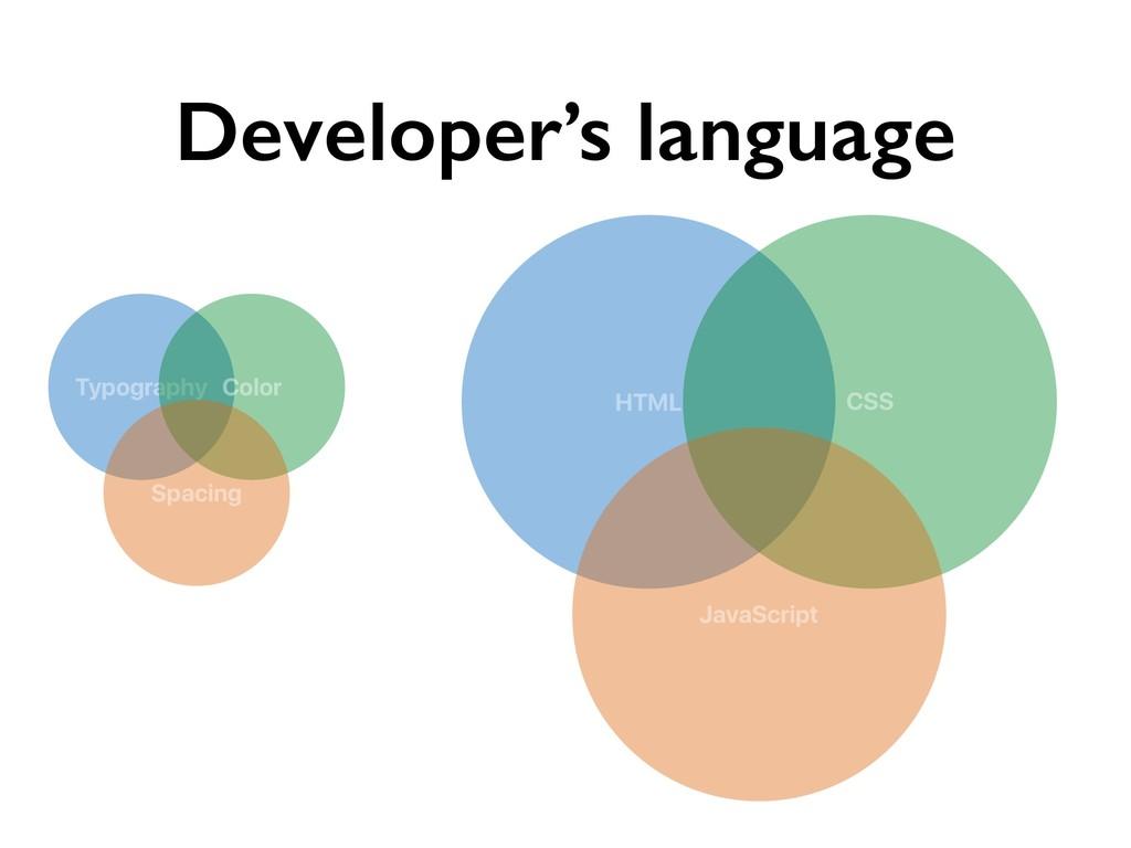 Developer's language HTML CSS JavaScript Typogr...