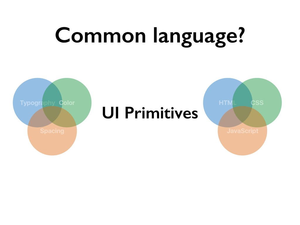 Common language? HTML CSS JavaScript Typography...