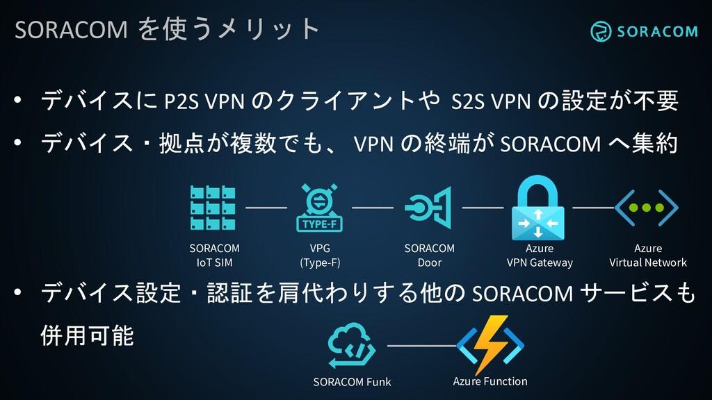 SORACOM を使うメリット • デバイスに P2S VPN のクライアントや S2S VP...