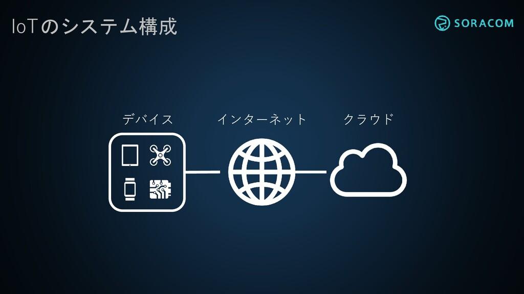 IoT のシステム構成 インターネット クラウド デバイス