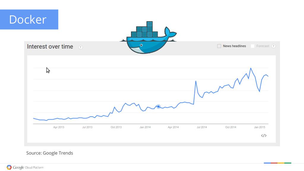 Google confidential │ Do not distribute Docker ...