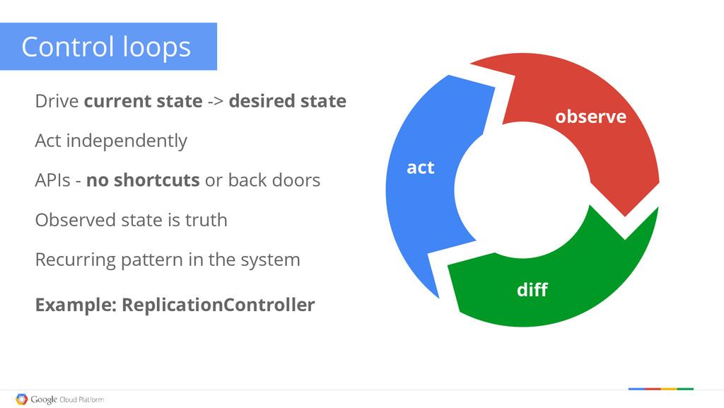 Google confidential │ Do not distribute Control...