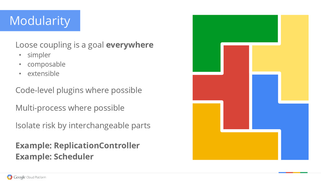 Google confidential │ Do not distribute Modular...