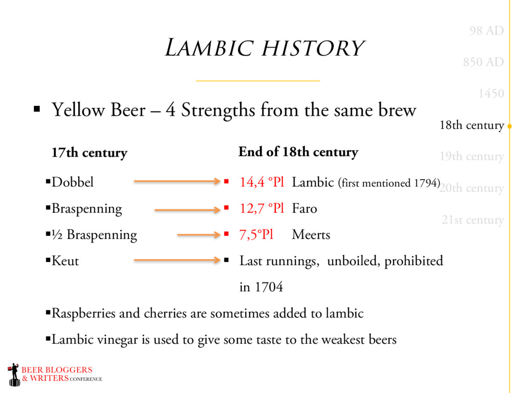 Lambic history § Yellow Beer – 4 Strengths from...