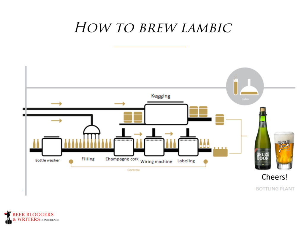 How to brew lambic Cheers!