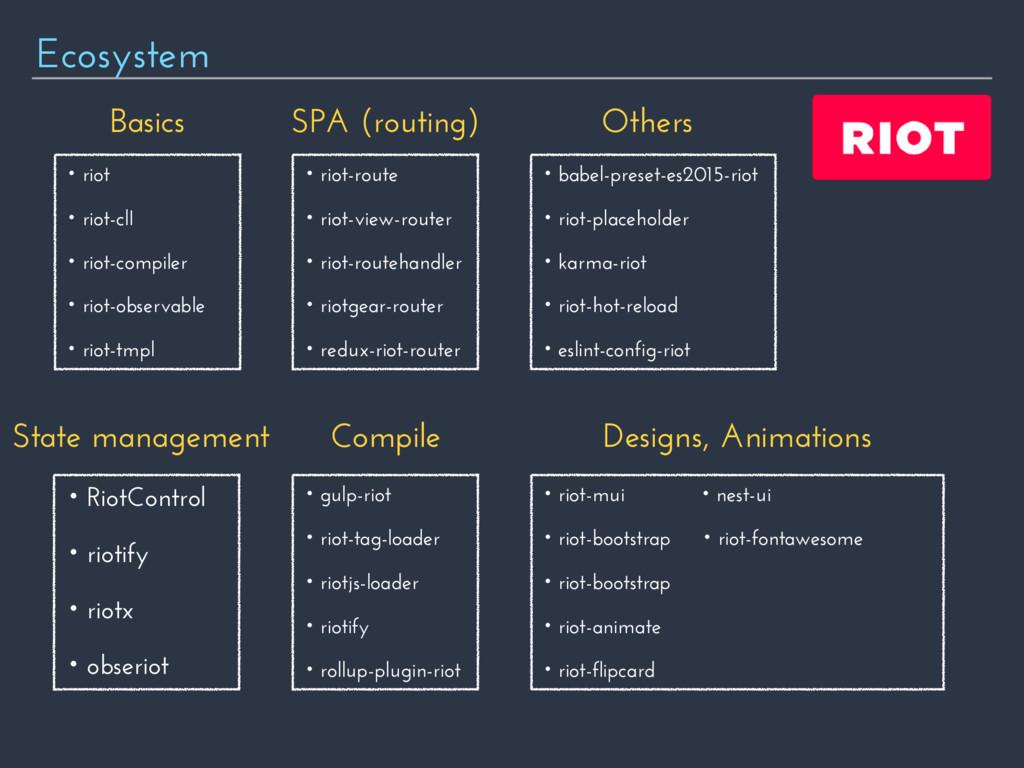 Ecosystem ɾriot ɾriot-clI ɾriot-compiler ɾriot-...