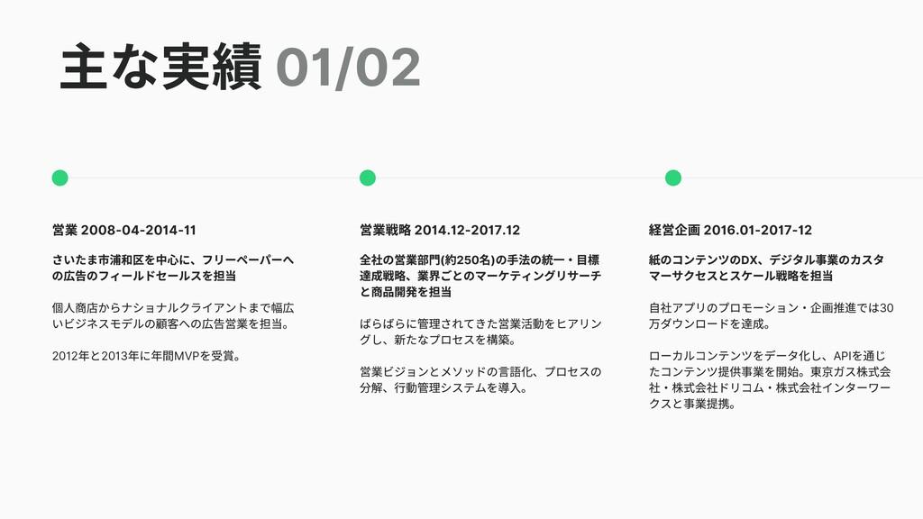 業 2008-04-2014-11 さいたま 浦和 を中 に、フリーペーパーへ の 告のフィー...