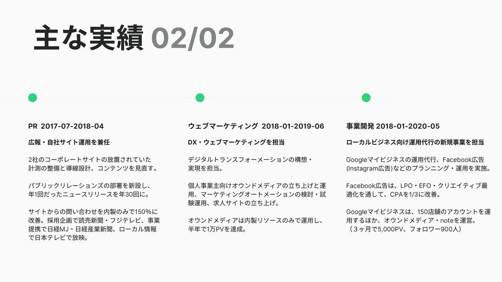 PR 2017-07-2018-04 ・⾃ サイト ⽤を兼任 2 のコーポレートサイトの され...