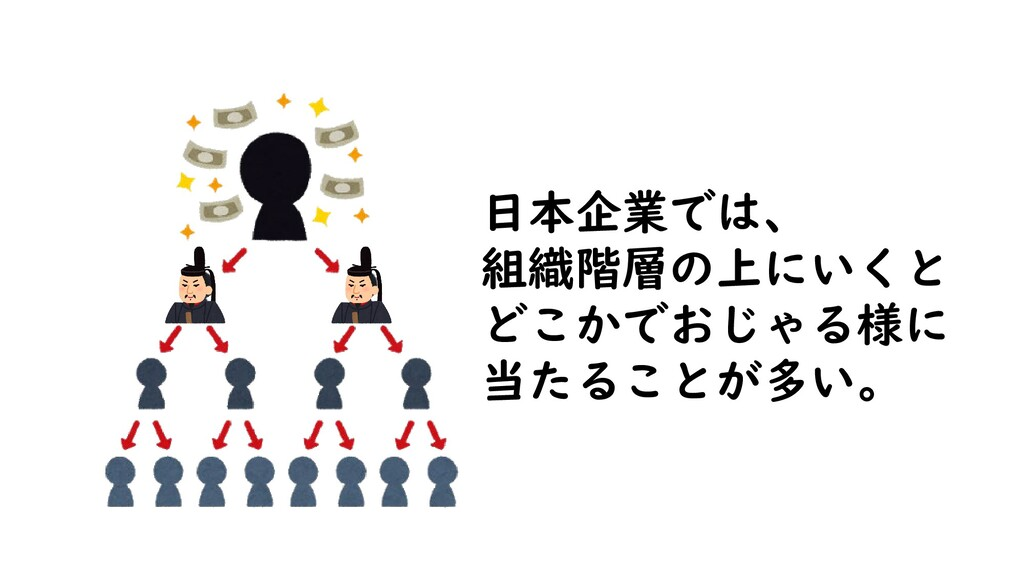 日本企業では、 組織階層の上にいくと どこかでおじゃる様に 当たることが多い。