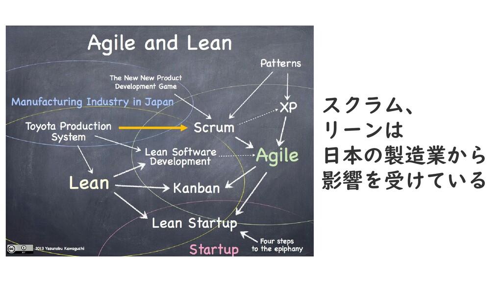 スクラム、 リーンは 日本の製造業から 影響を受けている