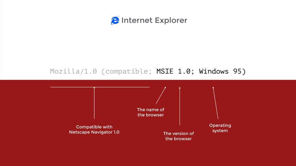Mozilla/1.0 (compatible; MSIE 1.0; Windows 95) ...