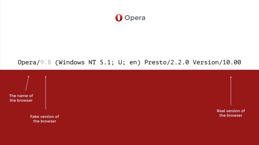 Opera/9.8 (Windows NT 5.1; U; en) Presto/2.2.0 ...