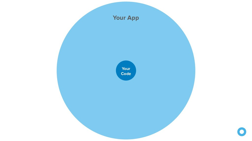 Your App Your Code