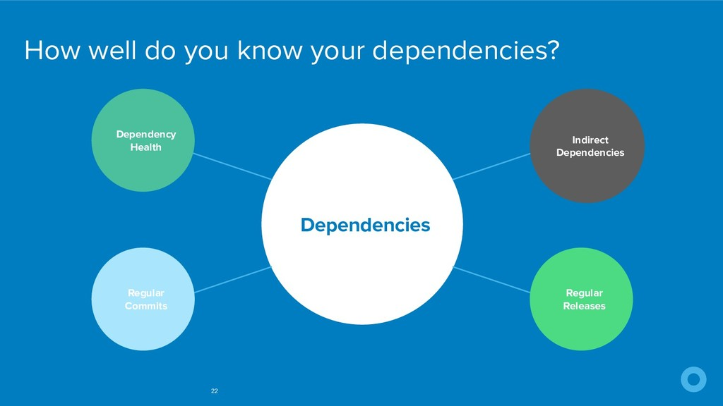 How well do you know your dependencies? 22 Depe...