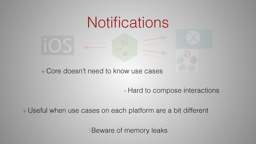 Notifications +Core doesn't need to know use cas...