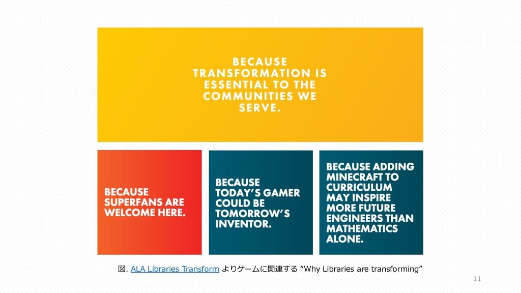 """図. ALA Libraries Transform よりゲームに関連する """"Why Libr..."""