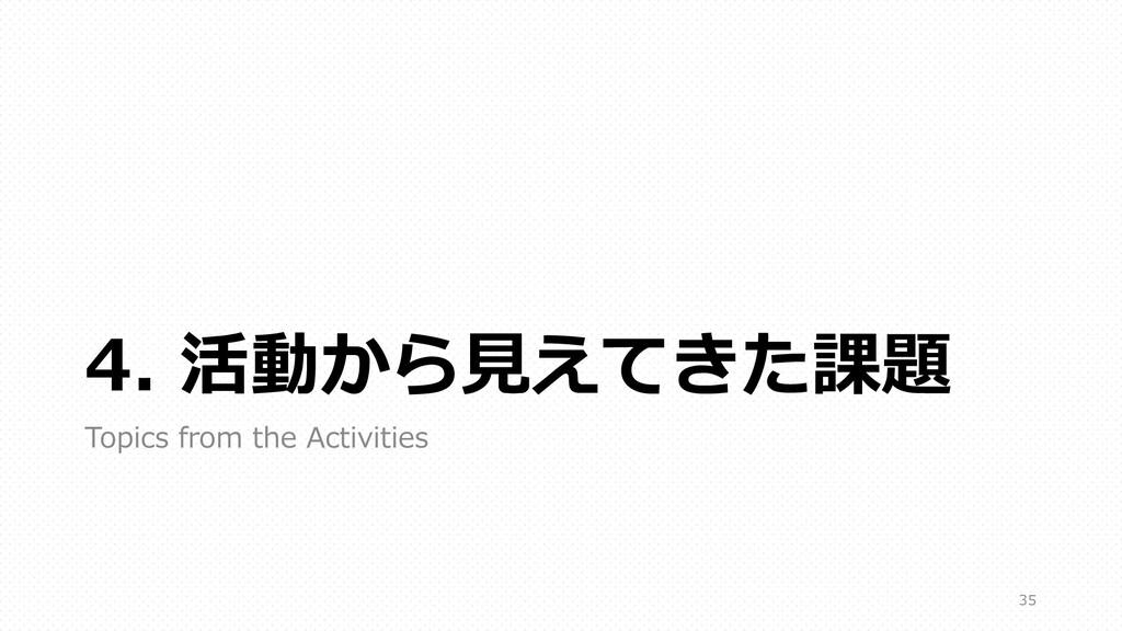 4. 活動から⾒えてきた課題 Topics from the Activities 35