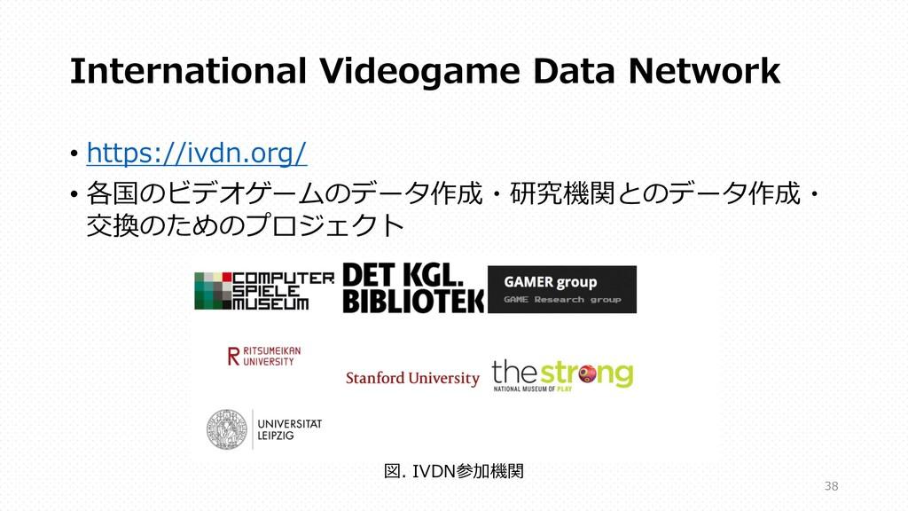 International Videogame Data Network • https://...