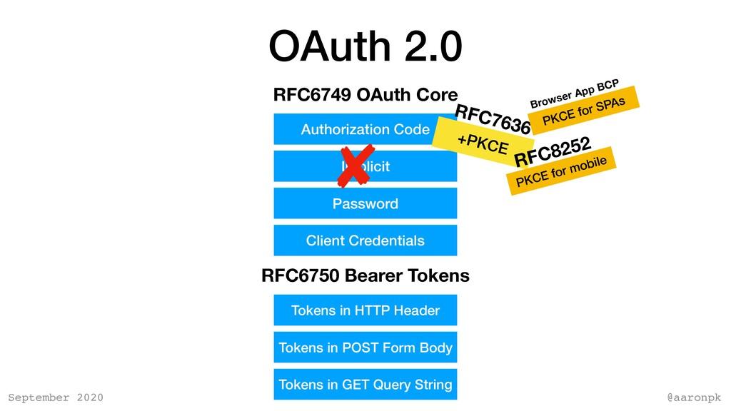 @aaronpk September 2020 OAuth 2.0 RFC6749 OAuth...