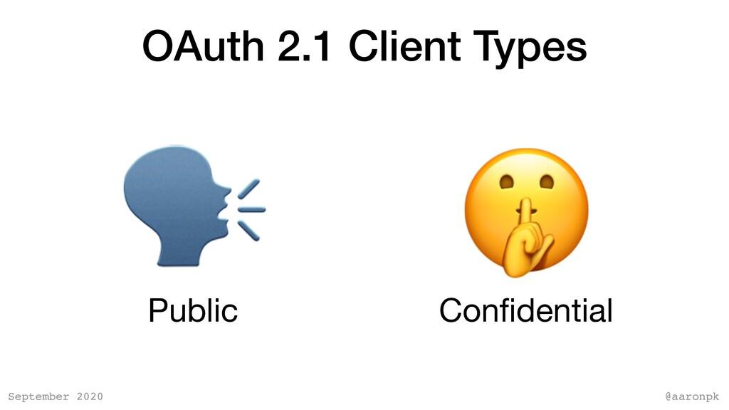 @aaronpk September 2020 OAuth 2.1 Client Types ...