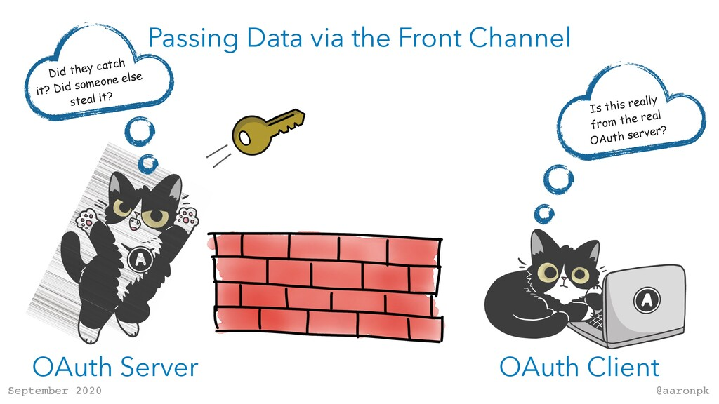 @aaronpk September 2020 OAuth Server OAuth Clie...