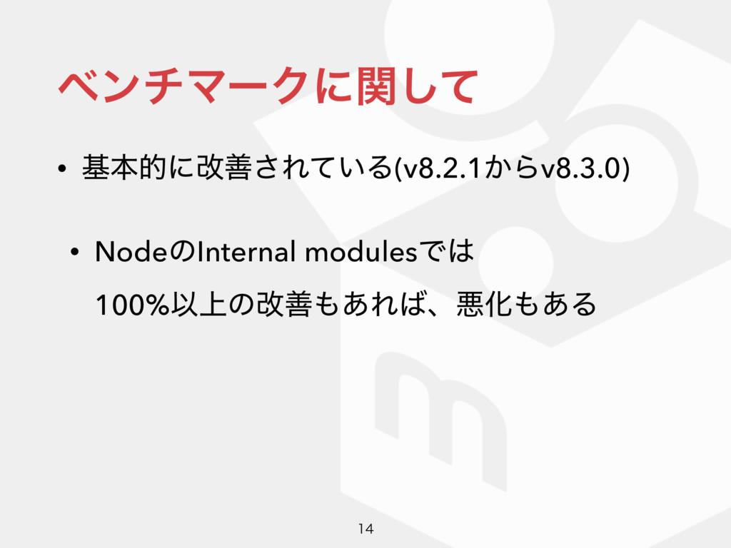 ϕϯνϚʔΫʹؔͯ͠ • جຊతʹվળ͞Ε͍ͯΔ(v8.2.1͔Βv8.3.0) • Node...