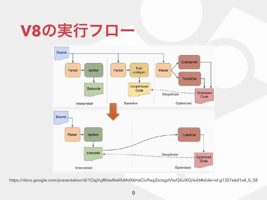 V8ͷ࣮ߦϑϩʔ  https://docs.google.com/presentation...