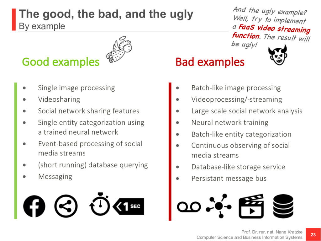 And the ugly example? Well, try to implement a ...