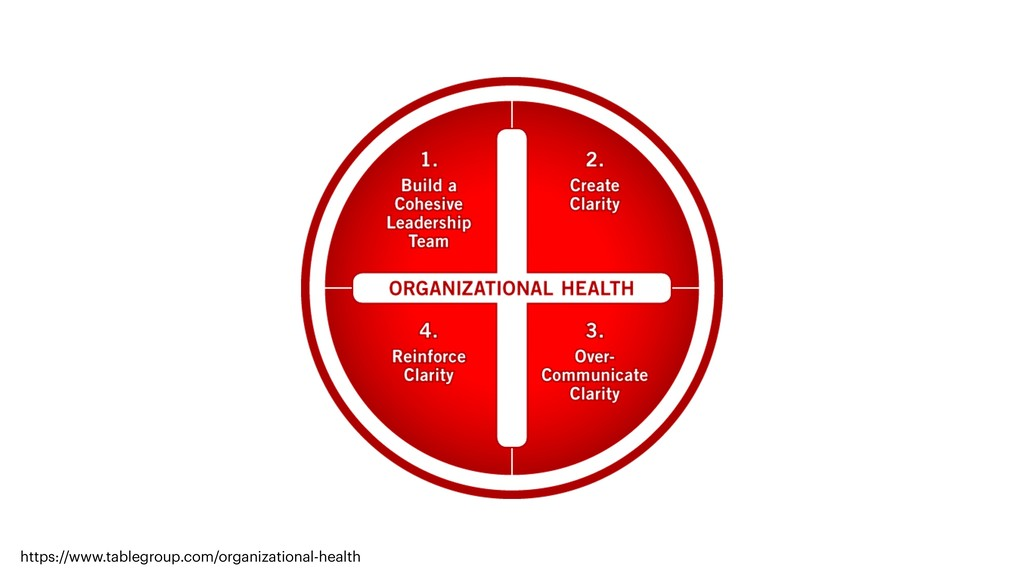 https://www.tablegroup.com/organizational-health