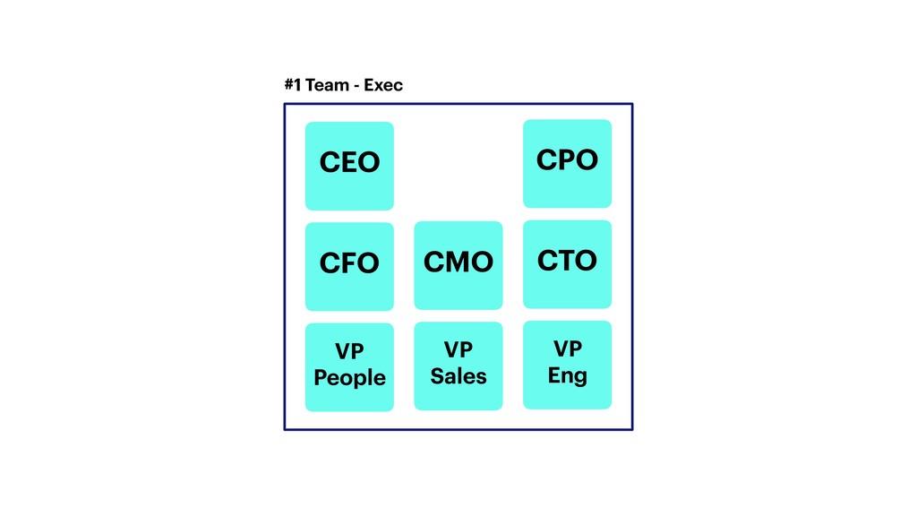 #1 Team - Exec CEO CPO CFO CMO CTO VP People VP...