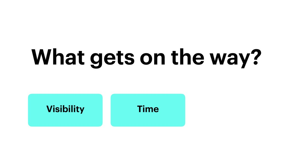 What gets on the way? Time Visibility