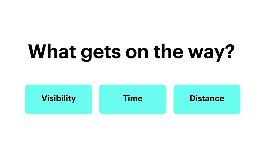 What gets on the way? Time Visibility Distance