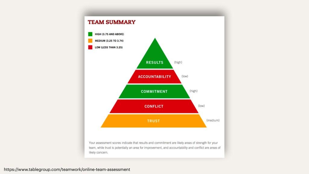 https://www.tablegroup.com/teamwork/online-team...