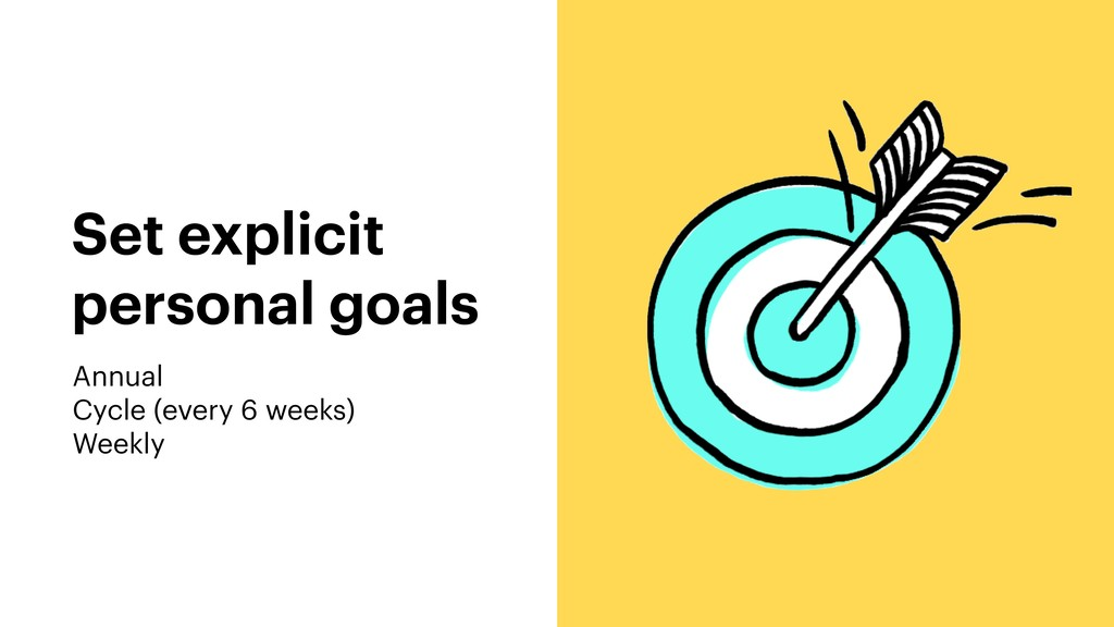Set explicit personal goals Annual Cycle (every...