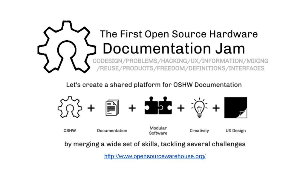 http://www.opensourcewarehouse.org/