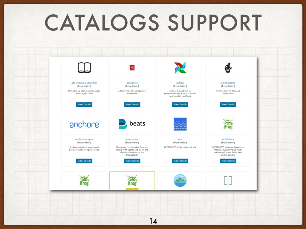 CATALOGS SUPPORT 14