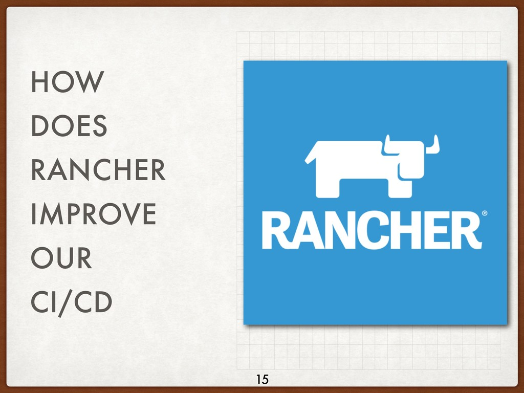 HOW DOES RANCHER IMPROVE OUR CI/CD 15