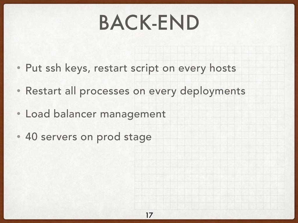 • Put ssh keys, restart script on every hosts •...