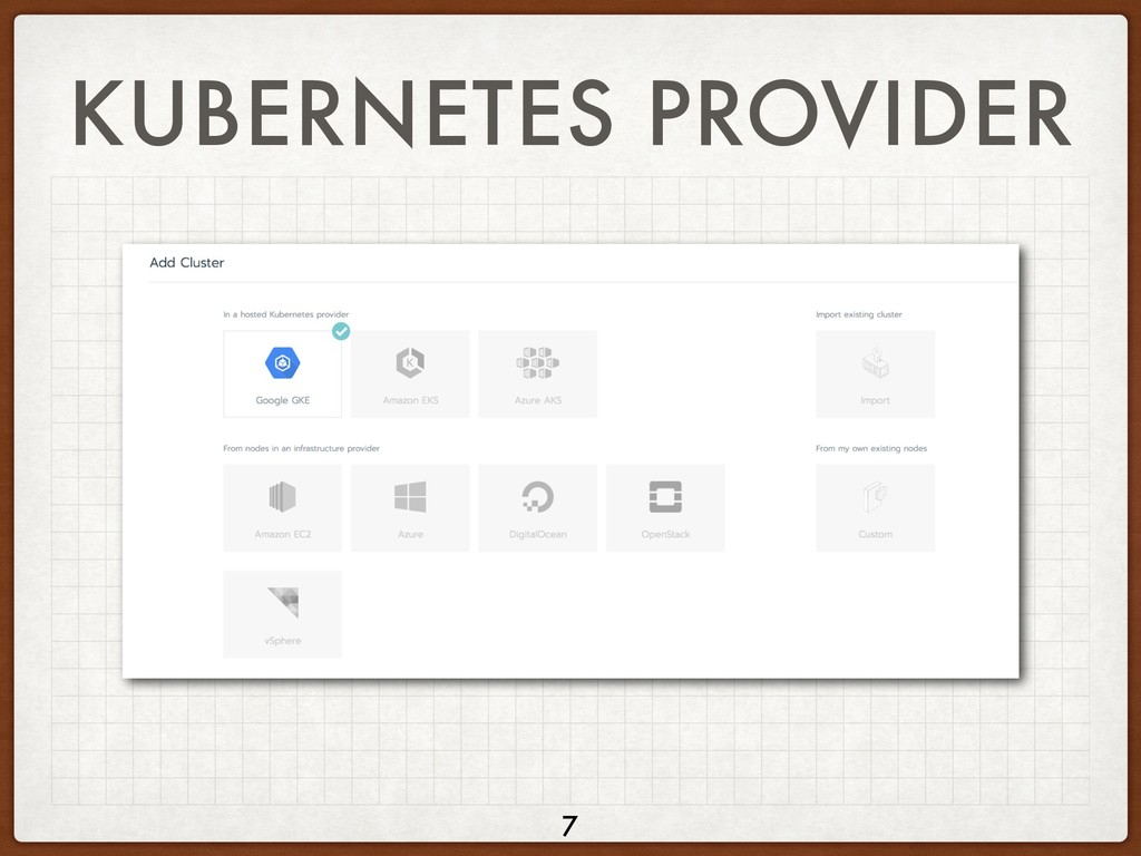 KUBERNETES PROVIDER 7