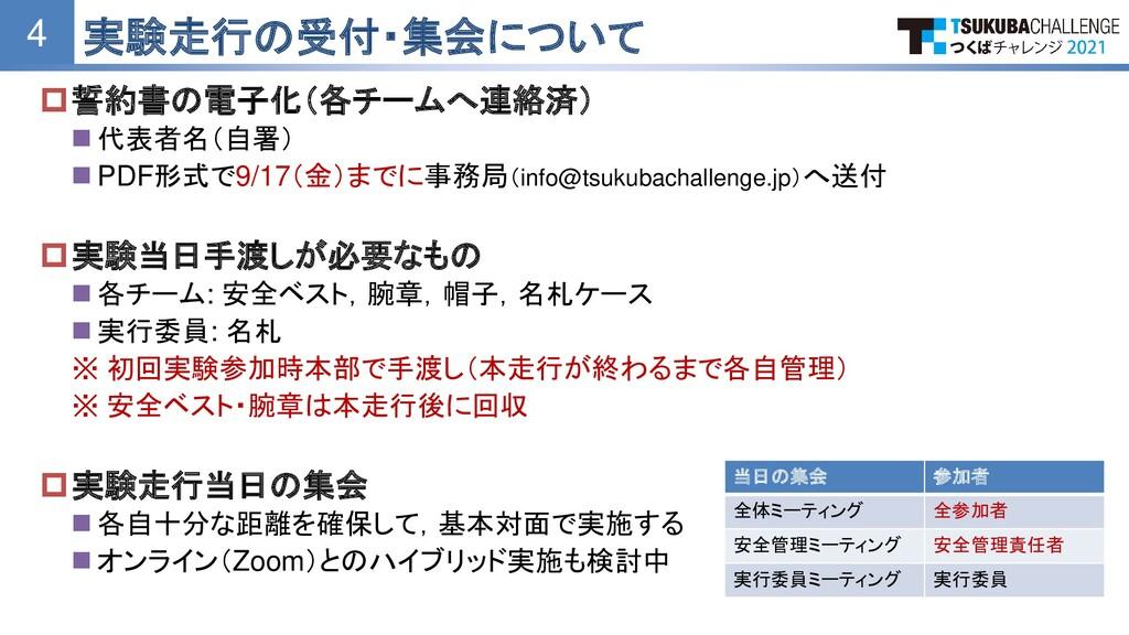 誓約書の電子化(各チームへ連絡済) ◼ 代表者名(自署) ◼ PDF形式で9/17(金)まで...