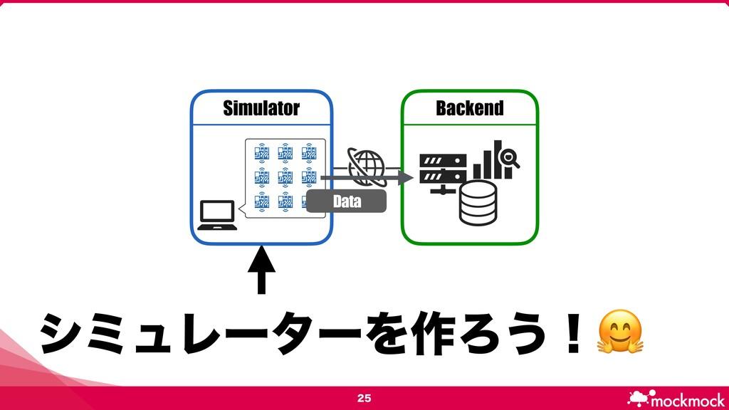 γϛϡϨʔλʔΛ࡞Ζ͏ʂ Backend Simulator D a t a