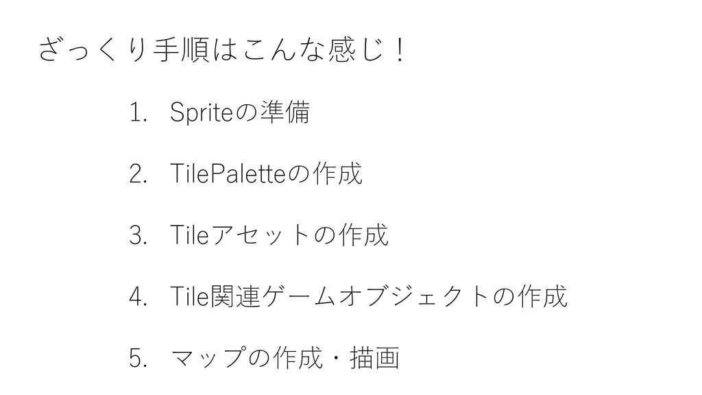 ざっくり手順はこんな感じ! 1. Spriteの準備 2. TilePaletteの作成 3....