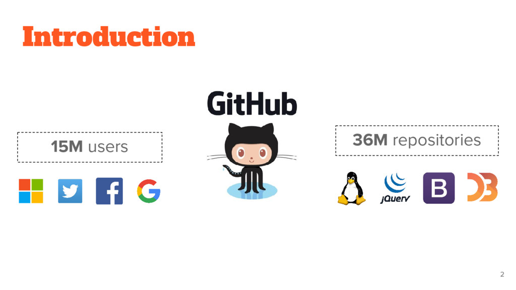 Introduction 15M users 36M repositories 2