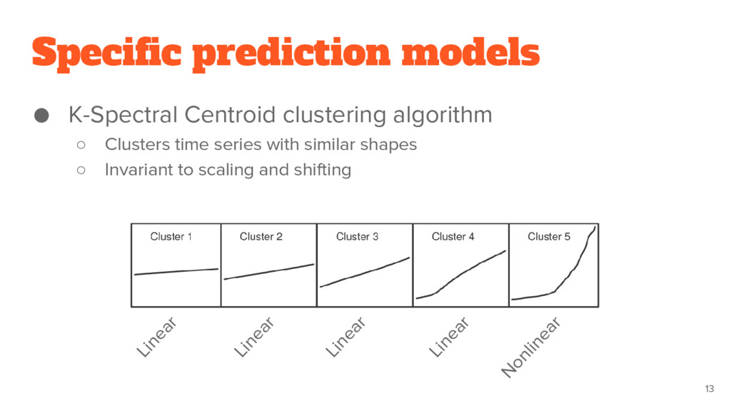 Specific prediction models ● K-Spectral Centroi...