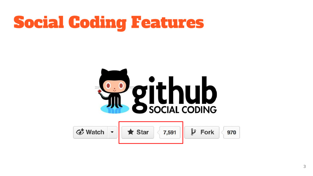 Social Coding Features 3