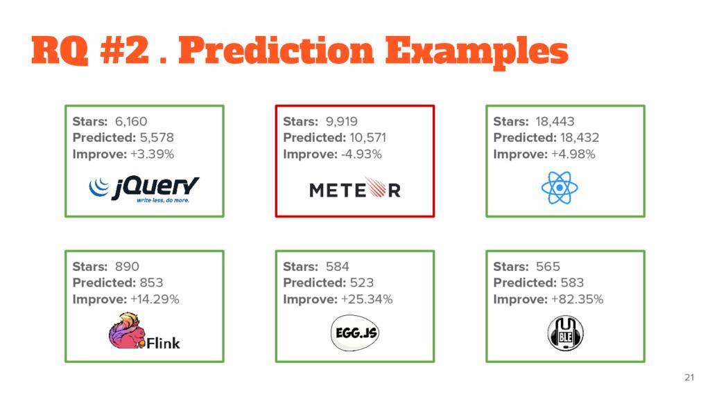 RQ #2 . Prediction Examples 21 Stars: 565 Predi...