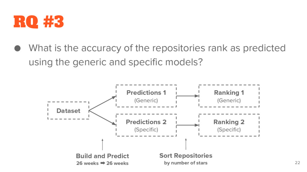 RQ #3 ● What is the accuracy of the repositorie...